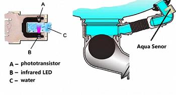 aqua sensor máy rửa bát Bosch SMS50D48EU