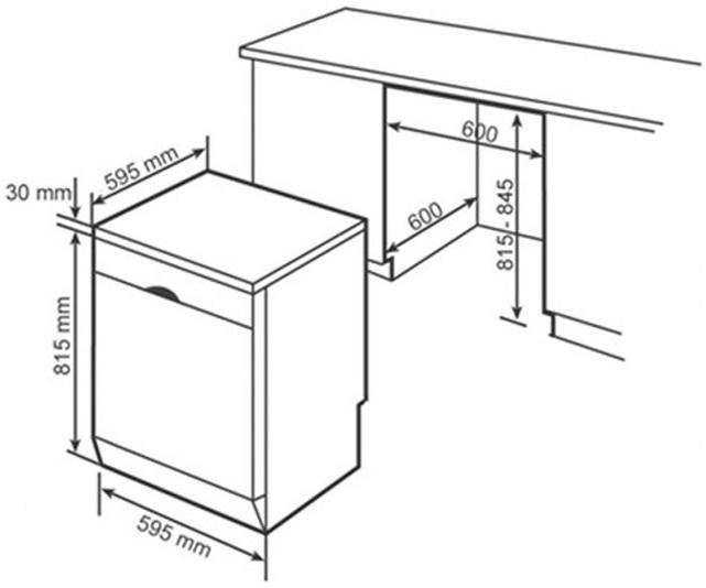 Đánh giá máy rửa bát Bosch SMS25KI00E review kích cỡ lắp đặt