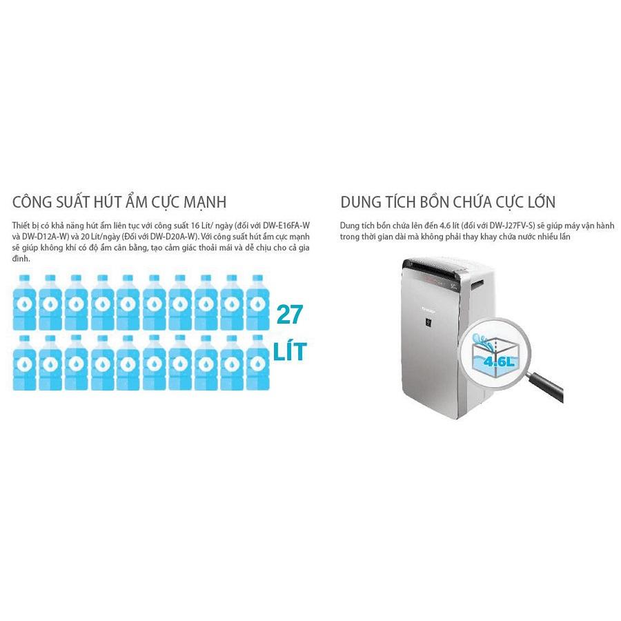 Máy lọc không khí và hút ẩm, giúp cân bằng độ ẩm, giữ vững nhiệt độ cho căn phòng luôn thoáng mát